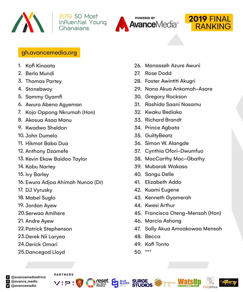 Avance Media Media top 50 Influential Young Ghanaian