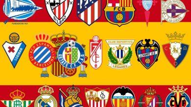Photo of La Liga Top Scorers in 2019-2020 (See List)
