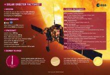 Satellite to take Closest Ever-Photo of Sun