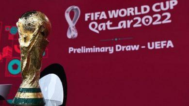 2022 FIFA World Cup qualifying Draw